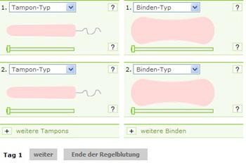 Zum Mentruations-Test